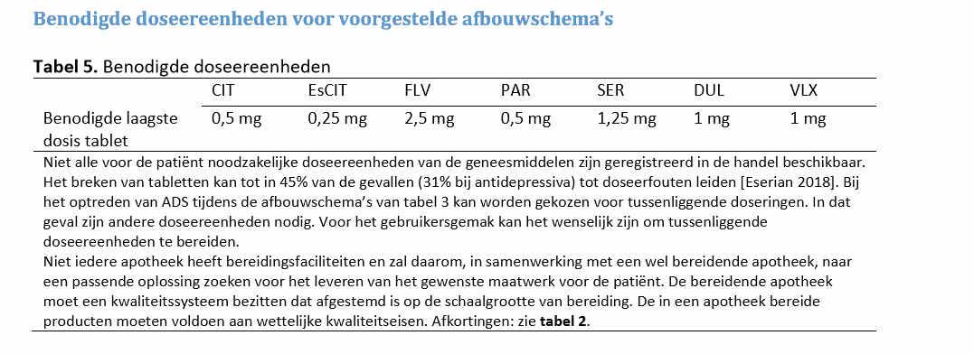 Tabel met doseereenheden voor voorgestelde afbouwschemas